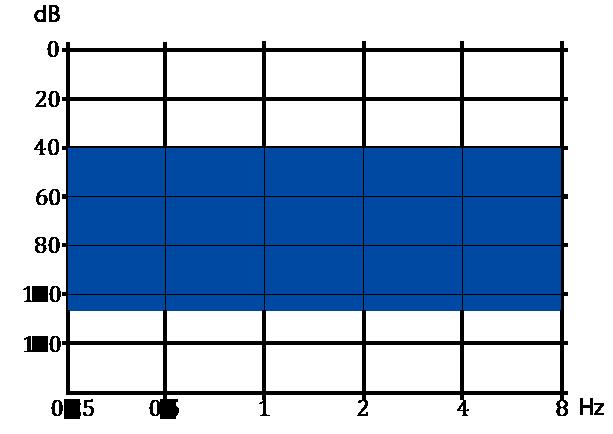 rango-auditivo-bte-2