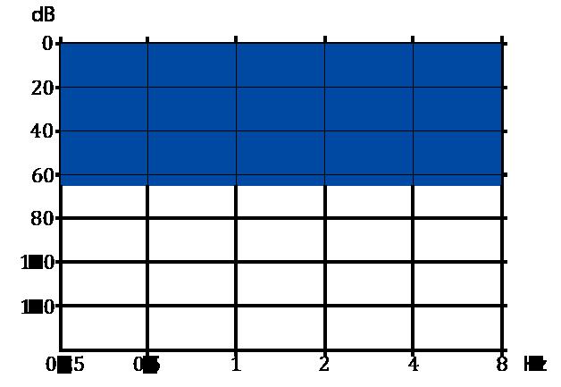 rango-micro-cic-1